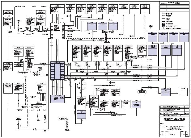 l10-a flow schema