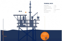 wintershall-a6-a-information