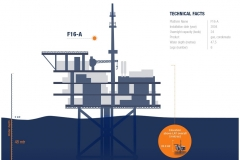 wintershall-f16-a-information