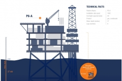 wintershall-p6-a-information